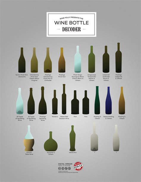 types of wine bottles infographic wine folly