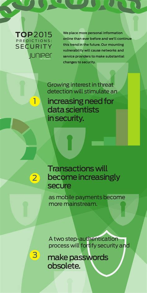 best security 2015 top security predictions for 2015