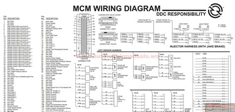 detroit series 60 ecm wiring diagram detroit diesel ddec