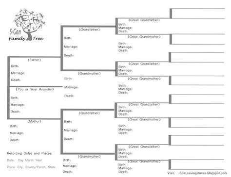 family trees information about and grandparents on pinterest