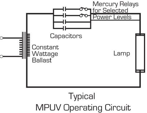 uv light wiring diagram 23 wiring diagram images