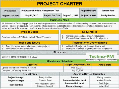 Project Charter Template Ppt Download Free Project Management Templates Agile Project Initiation Document Template