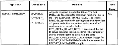 network handover document template patent wo2008140817a2 data type encoding for media