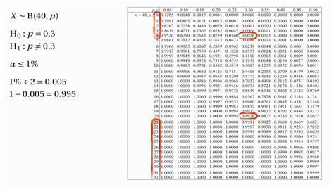 T Test Table by T Test Critical Value Chart Two Tailed Critical Value