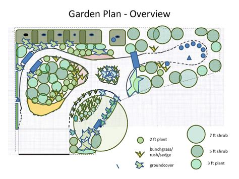 garden plans zone 7 nature s backyard a water wise garden garden