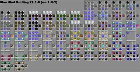 mods in minecraft list 10 great adventure mods minecraft blog