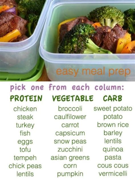 meal prep a step by step guide to preparing healthy weight loss lunch recipes for work or school using easy meal prep techniques to save time and money books 1000 ideas about diet meal plans on weight