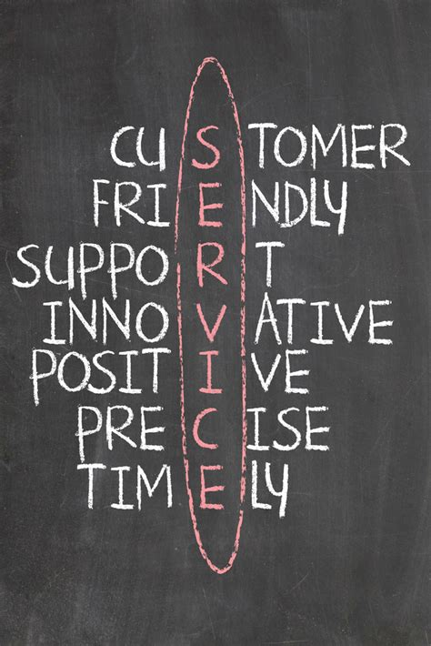 Testi Custmer customer service skills tips for customer service