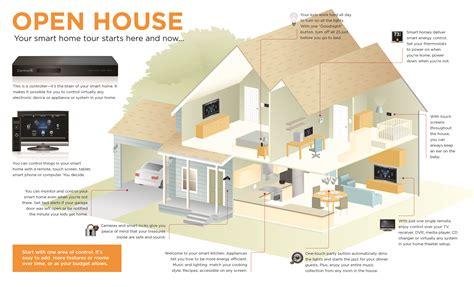 smart home automation smart home guru