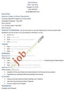 Covering Letter For Curriculum Vitae by Curriculum Vitae Format For Student New Calendar Template Site