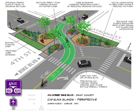 concept design jobs los angeles bicycle boulevards streetsblog los angeles