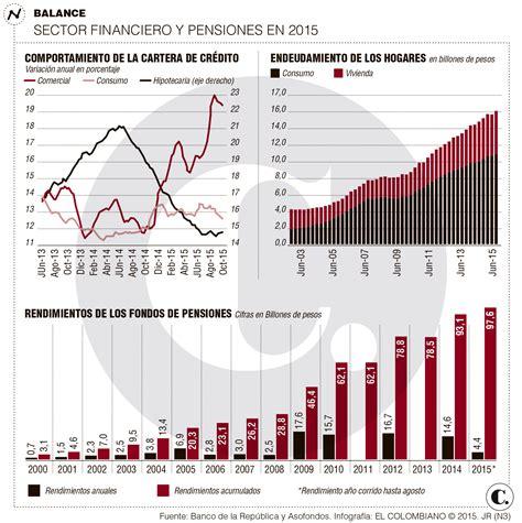 incremento salario colombia en 2016 tarifa salario minimo para el 2014 autos post