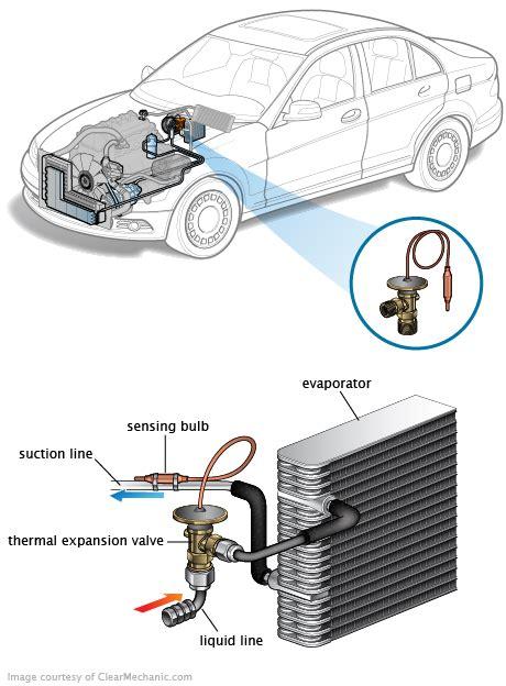 automobile air conditioning repair 1996 acura tl engine control valve adjustment 07 honda odyssey html autos post