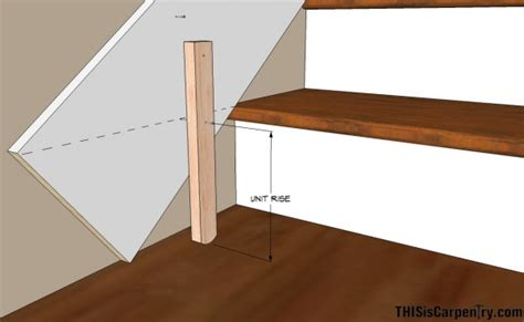 scribing skirt board toolbox thisiscarpentry