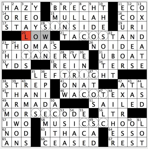 repeated musical themes crossword clue rex parker does the nyt crossword puzzle subject of