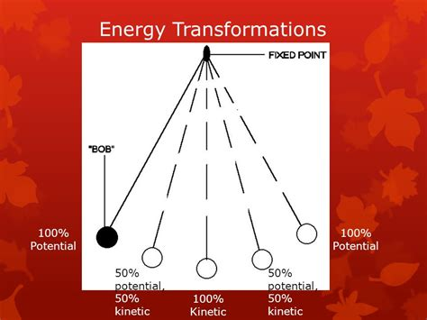 woah is the color of your energy potential and kinetic energy transformation of a pendulum