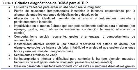 cita medico de cabecera sergas trastorno limite de la personalidad borderline pdf cita
