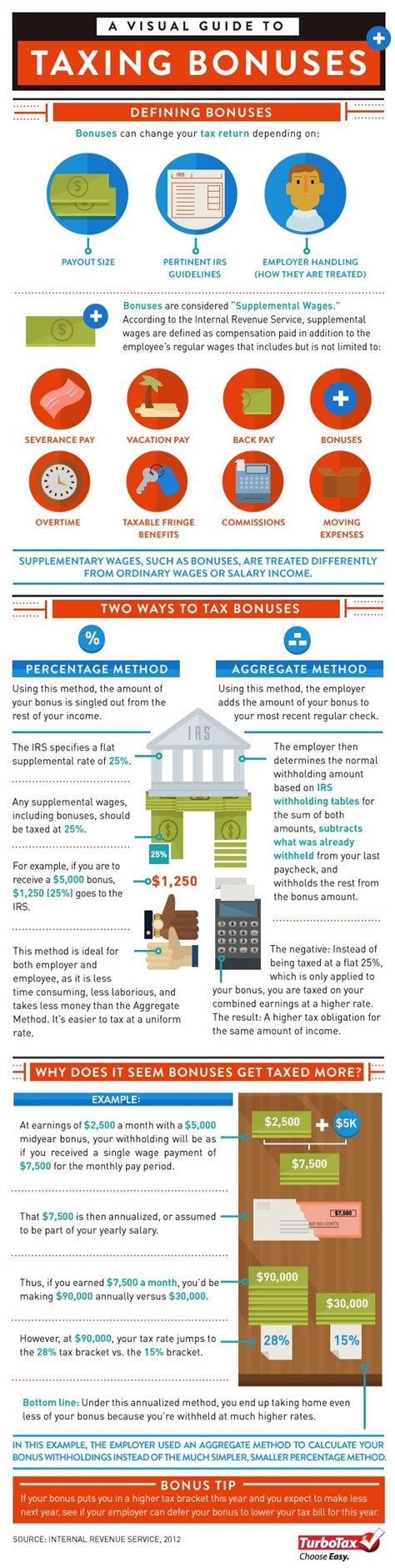 the infographic guide to personal finance a visual reference for everything you need to books 1000 images about tax infographics on