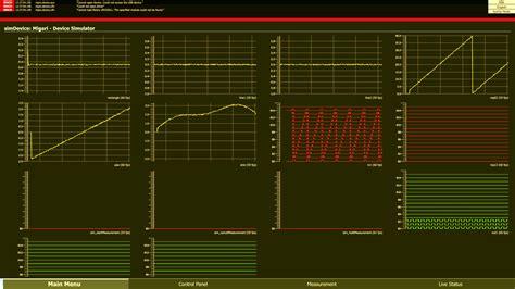 qt5 dynamic layout migari industrial measurement station kdab