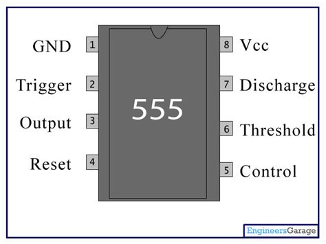 555 integrated circuit pins 555 timer ic datasheet car interior design
