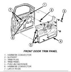 jeep door lock diagram the knownledge i a 2002 jgc jeep grand my remote will
