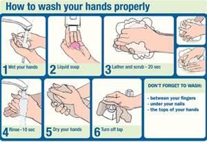 bihs wiki handwashing