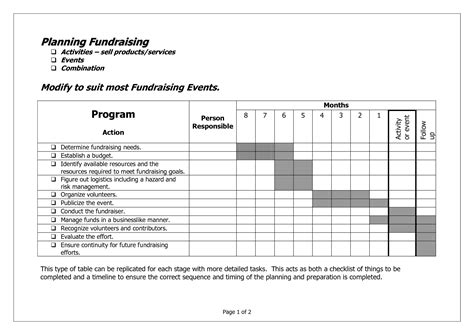 fundraising event planning checklist template image gallery non profit fundraising plan template