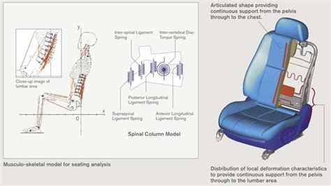 s comfort seating systems zero gravity inspired car seat nissan technological