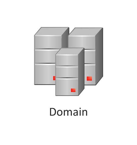 active directory domain services diagram active