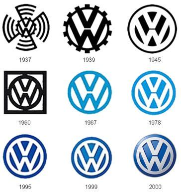 Vw Hitler Sticker by Volkswagen Logo 1937 2000 Logo Evolutions Pinterest