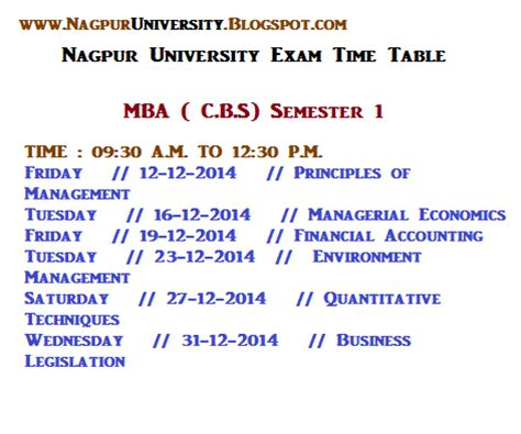 Mba 1st Sem Managerial Economics Notes by Managerial Economics Mba 1st Semester Pdf Notes Seterms