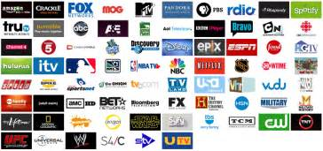 Watch blocked tv channels specially for outside usa people with