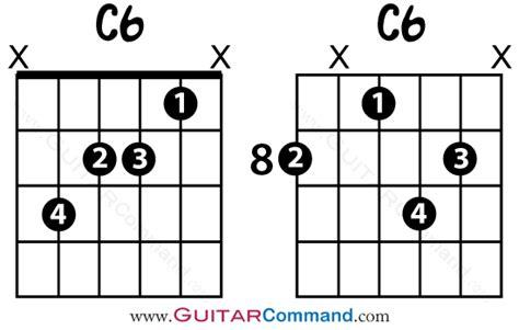 C6 Chords Guitar