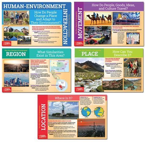 themes of geography list five themes of geography chart set social studies