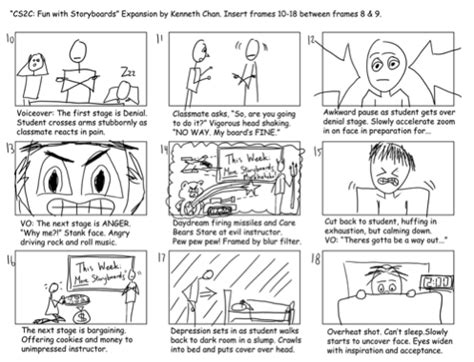 membuat storyboard effective planning for video content