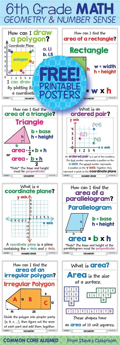 printable polygon poster free printable math posters area of a triangle
