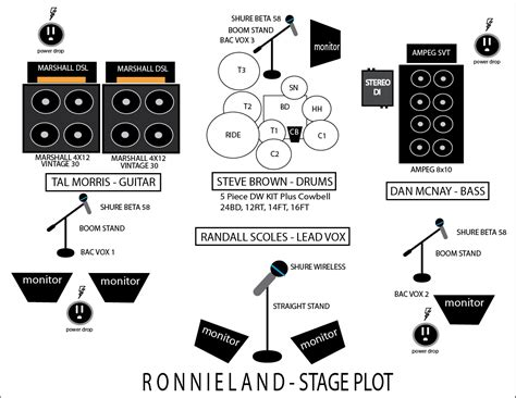 stage plot template band stage plot template