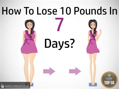 Friday How To Lose A In 10 Days by 3 Week Diet Questions