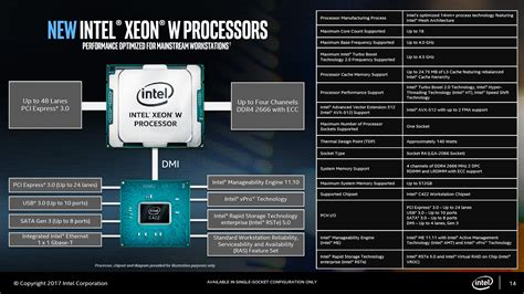 intel xeon w workstation processor family with up to 18