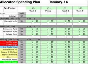 dave ramsey budget template free excel budget template collection for business and