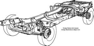 Brake Line Diagram 2000 Dodge Dakota The Beginner S Guide To Truck Suspension Lift Kits