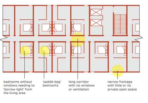 residential design guidelines victoria passive design for apartments misfits architecture