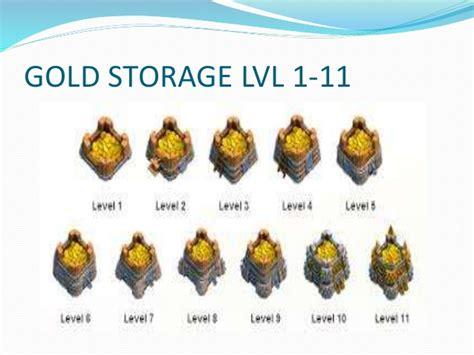 Clash Of Clans Gold Storage gold storage clash of clans dandk organizer