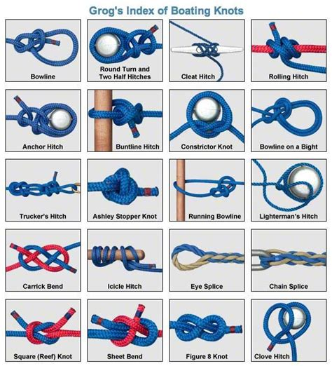 good boat knots sailing knots reeltym animated knots by grog boats