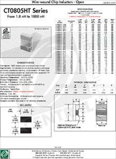 chip inductor datasheet ct0805hq datasheet wire wound chip inductors open