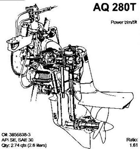 volvo penta 280 outdrive diagram volvo penta outdrive schematics volvo free engine image