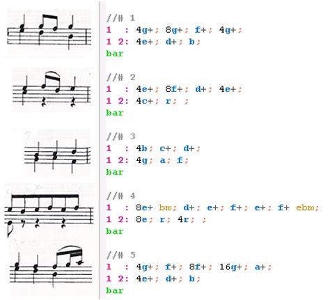 html tutorial notes mup typesetting tutorial