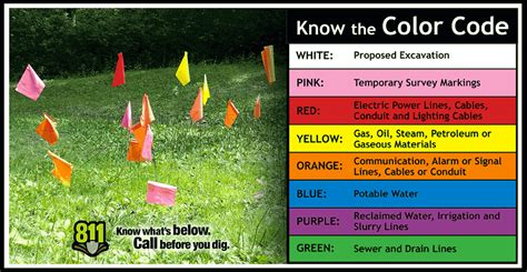 paint colors for underground utilities snow plow marking flags gopher state one call