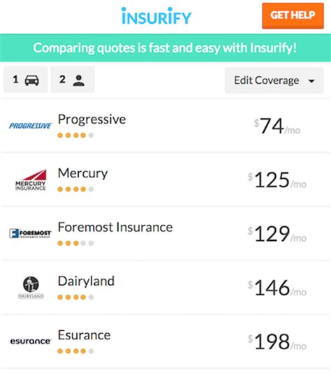 What are good ways to save on auto or car insurance?   Quora