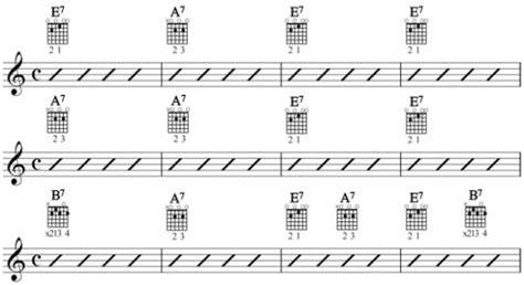 12 Bar Blues Chord Progression Guitar